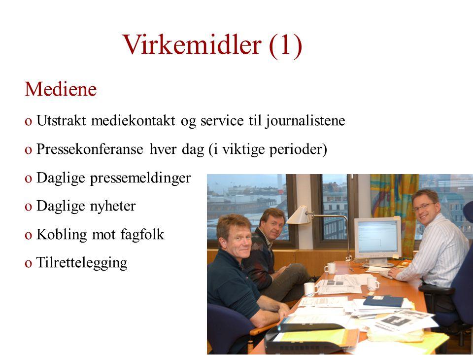 Virkemidler (2) Egne nettsider o Nyheter o Kart o Gatelister o Lenker o FORTLØPENDE OPPDATERT