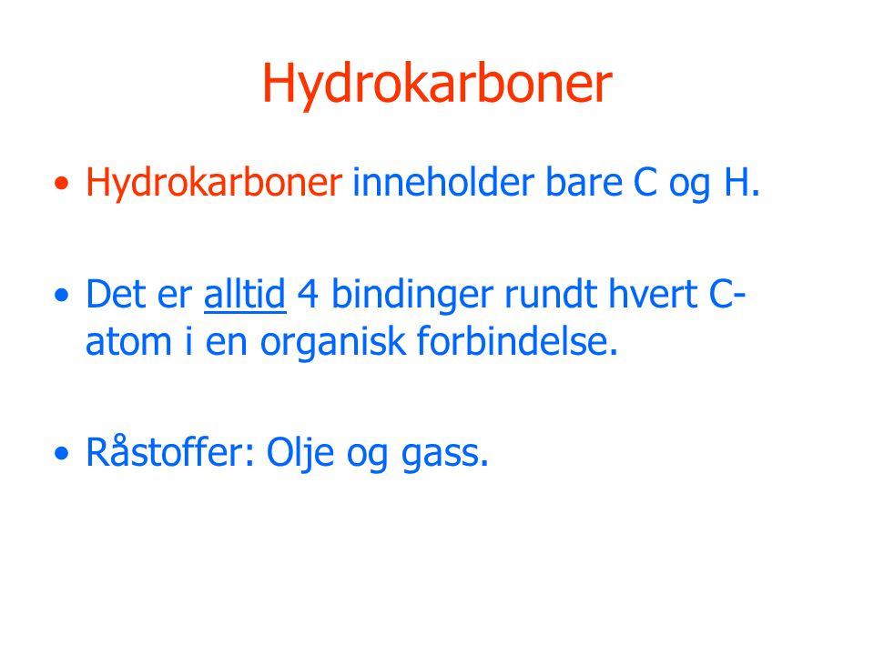 Hydrokarboner Hydrokarboner inneholder bare C og H. Det er alltid 4 bindinger rundt hvert C- atom i en organisk forbindelse. Råstoffer: Olje og gass.