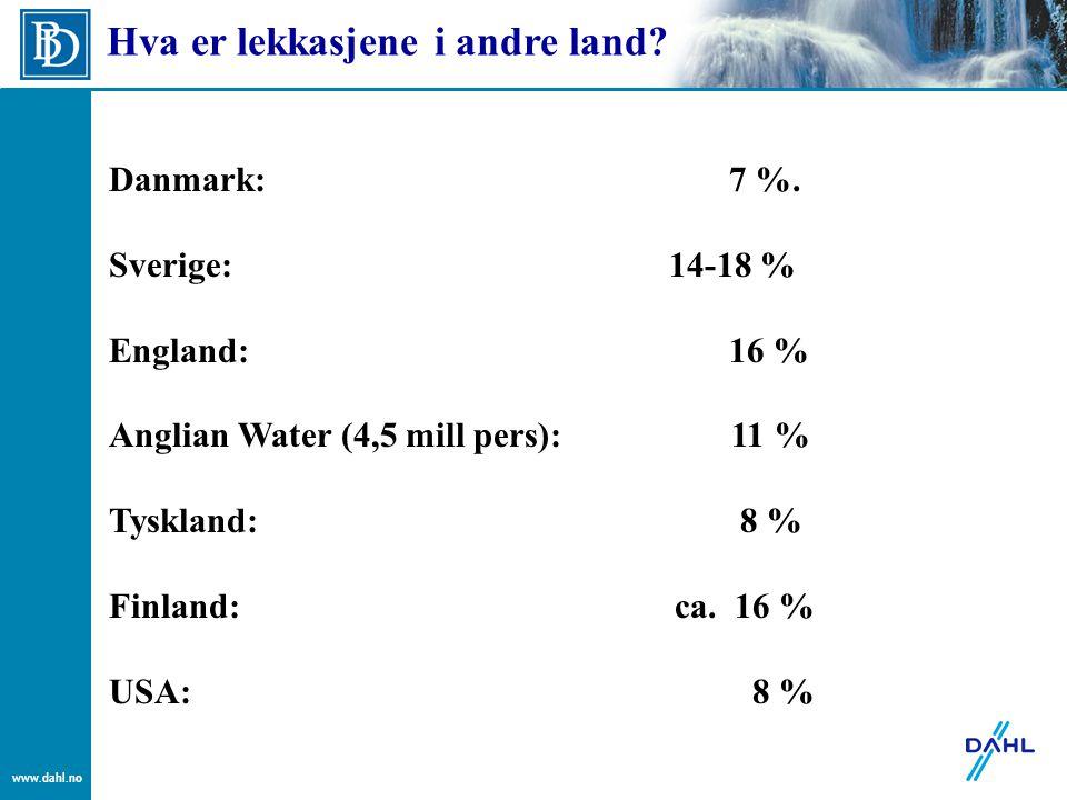 www.dahl.no Hva er lekkasjene i andre land? Danmark: 7 %. Sverige: 14-18 % England: 16 % Anglian Water (4,5 mill pers): 11 % Tyskland: 8 % Finland: ca