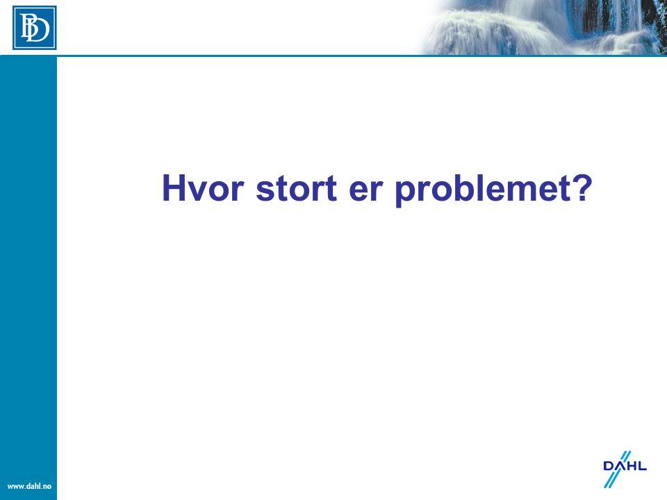 www.dahl.no Hvor stort er problemet?
