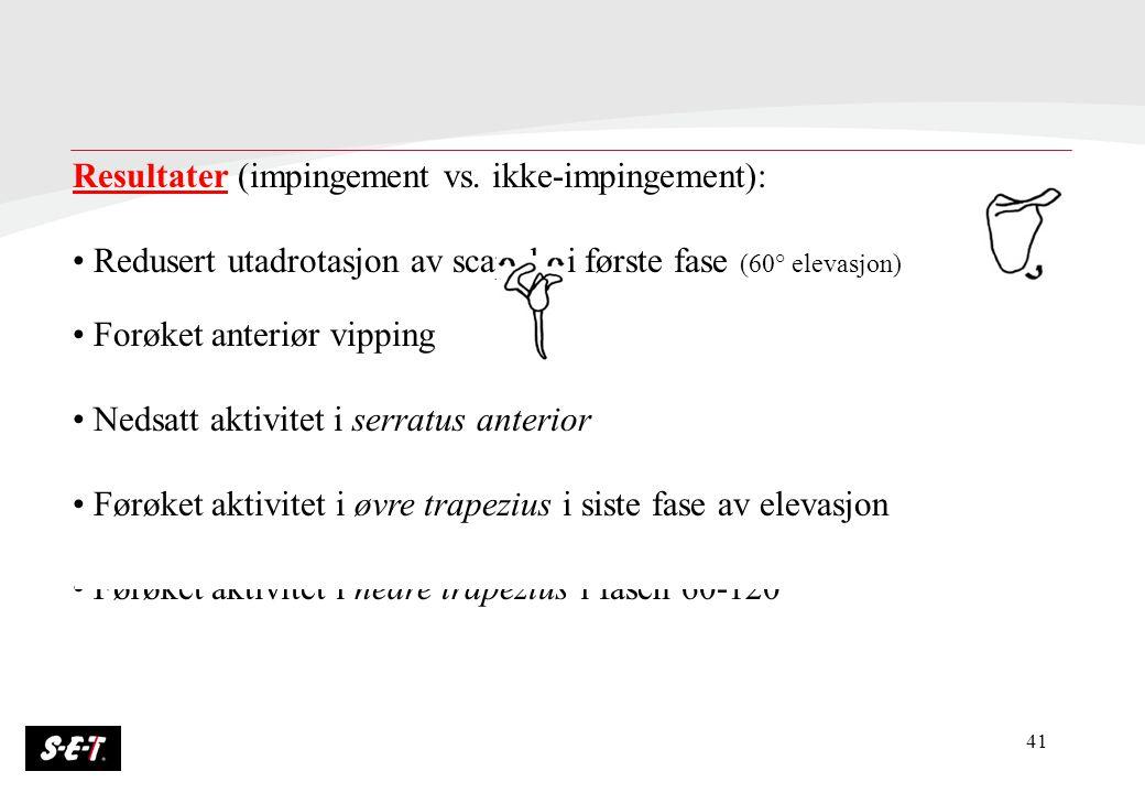 41 Resultater (impingement vs. ikke-impingement): Redusert utadrotasjon av scapula i første fase (60° elevasjon) Forøket anteriør vipping Nedsatt akti