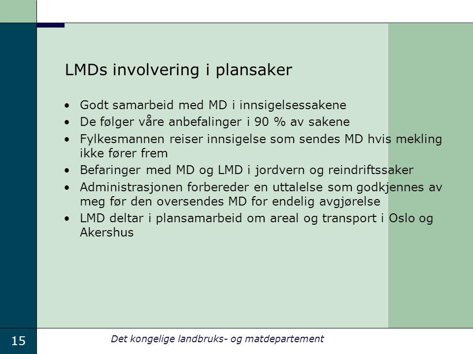 15 Det kongelige landbruks- og matdepartement LMDs involvering i plansaker Godt samarbeid med MD i innsigelsessakene De følger våre anbefalinger i 90