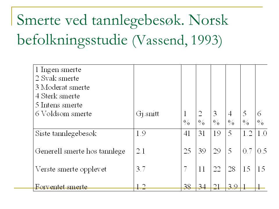 Smertebeskrivende adjektiver (0) Ingen smerte, (1) mild, (2) ubehagelig, (3) plagsom, (4) forferdelig, (5) uutholdelig Empiriske funn (Klepac et al., 1983): Rutinemessig tannbehandling: 1 Verste tannbehandling opplevet: 3 Tannuttrekning: 2