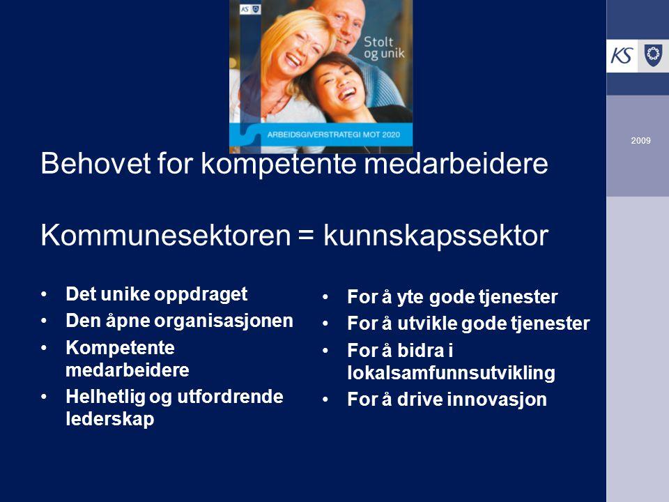 2009 Behovet for kompetente medarbeidere Kommunesektoren = kunnskapssektor Det unike oppdraget Den åpne organisasjonen Kompetente medarbeidere Helhetlig og utfordrende lederskap For å yte gode tjenester For å utvikle gode tjenester For å bidra i lokalsamfunnsutvikling For å drive innovasjon