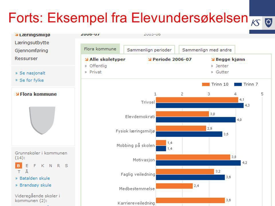 KS Utdanning Presentasjon 2009 Forts: Eksempel fra Elevundersøkelsen