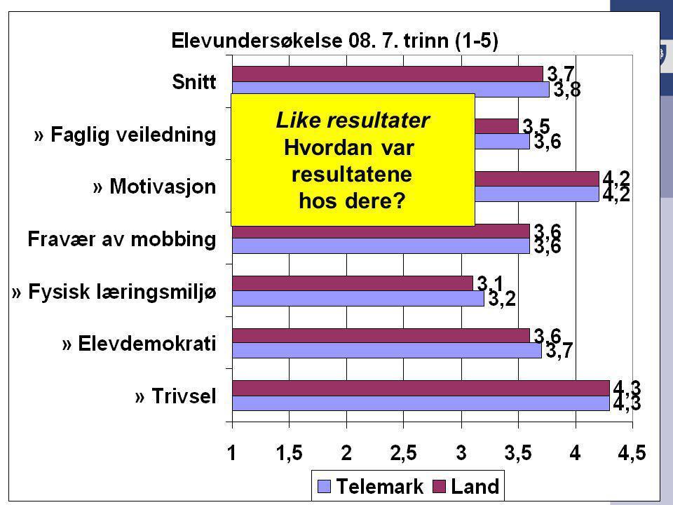 KS Utdanning Presentasjon 2009 Like resultater Hvordan var resultatene hos dere?