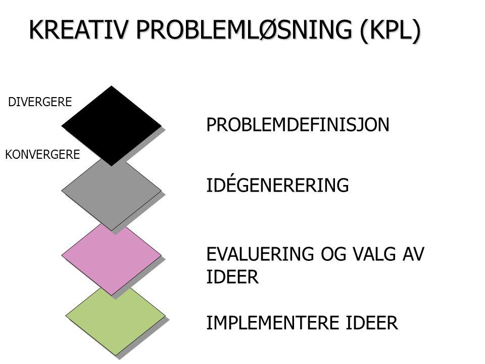 PROBLEMDEFINISJON IDÉGENERERING EVALUERING OG VALG AV IDEER IMPLEMENTERE IDEER KREATIV PROBLEMLØSNING (KPL) DIVERGERE KONVERGERE