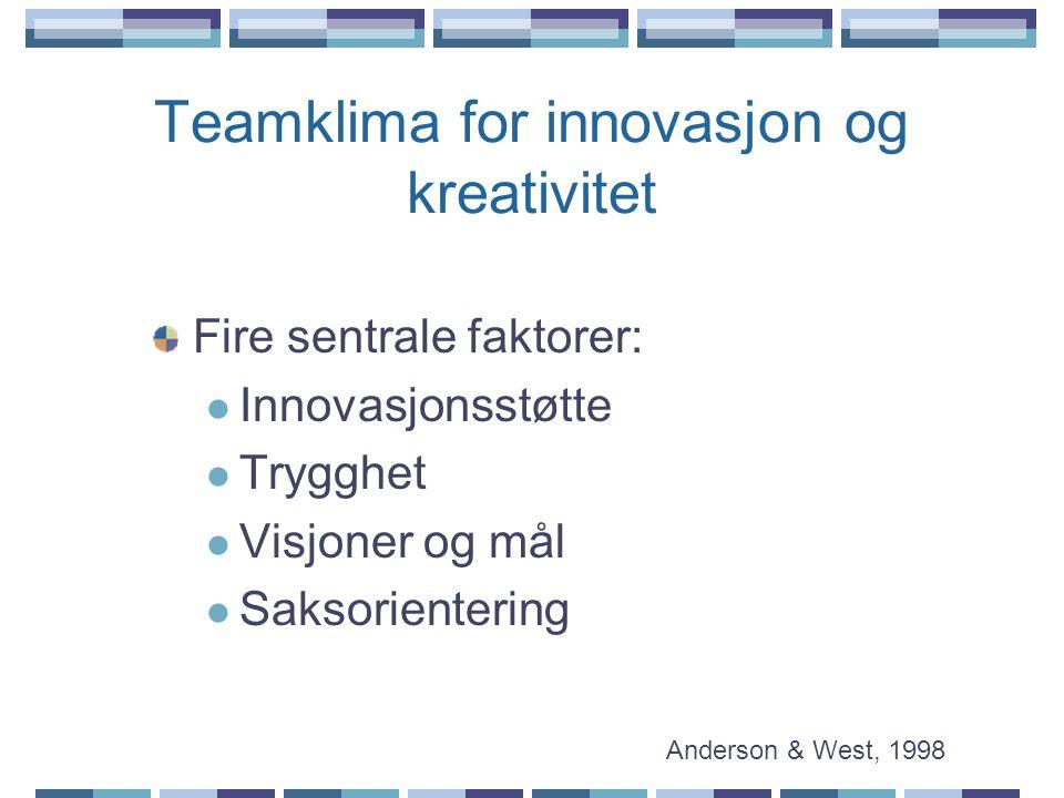 Teamklima for innovasjon og kreativitet Fire sentrale faktorer: Innovasjonsstøtte Trygghet Visjoner og mål Saksorientering Anderson & West, 1998