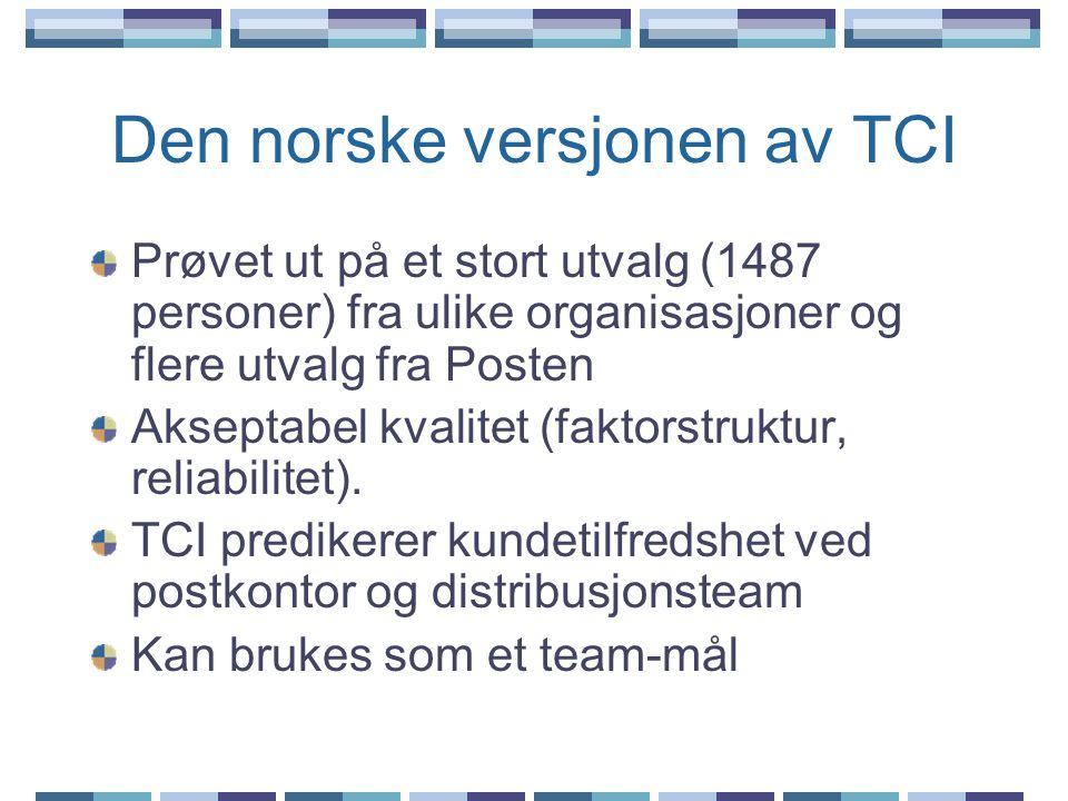 Den norske versjonen av TCI Prøvet ut på et stort utvalg (1487 personer) fra ulike organisasjoner og flere utvalg fra Posten Akseptabel kvalitet (fakt