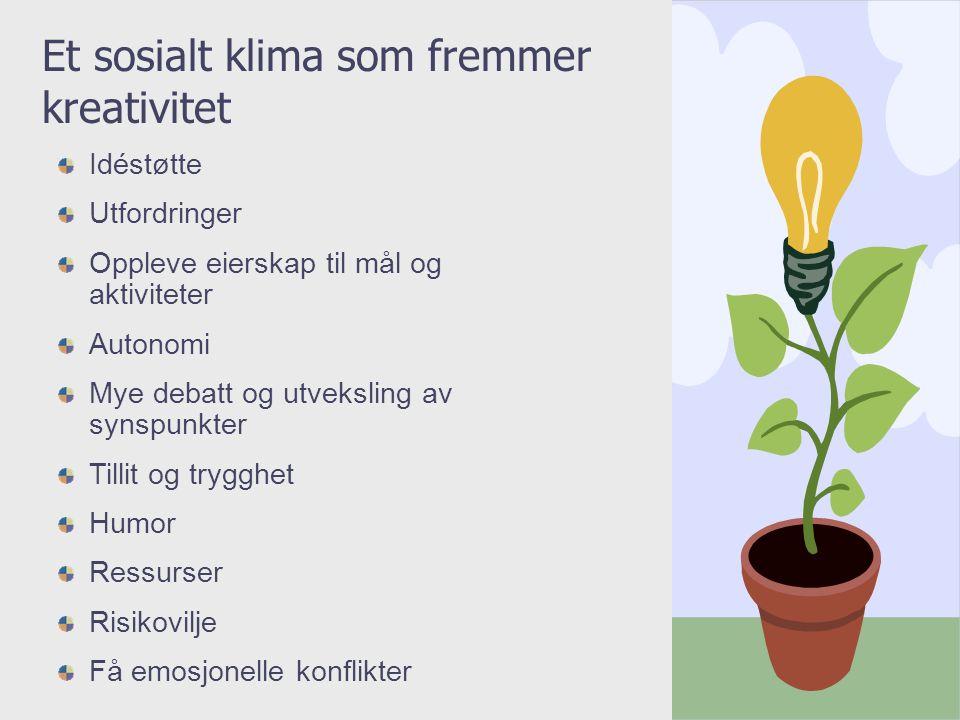 Kreative arbeidsmiljø: Modeller og kartleggingsinstrumenter KEYS: ikke oversatt til norsk.