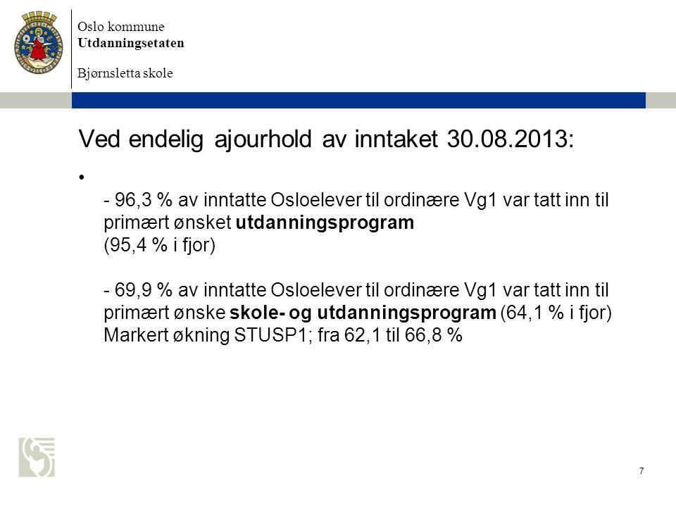 Oslo kommune Utdanningsetaten Bjørnsletta skole Ved endelig ajourhold av inntaket 30.08.2013: - 96,3 % av inntatte Osloelever til ordinære Vg1 var tat