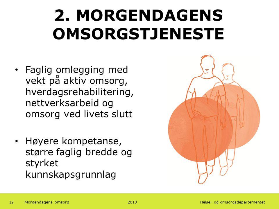 Helse- og omsorgsdepartementet Norsk mal: To innholdsdeler - Sammenlikning Tips farger: HODs fargepalett er lagt inn i malen og vil brukes automatisk i diagrammer og grafer 2.