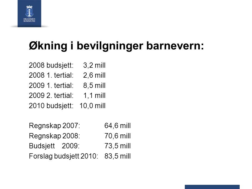 Økning i bevilgninger barnevern: 2008 budsjett: 3,2 mill 2008 1.