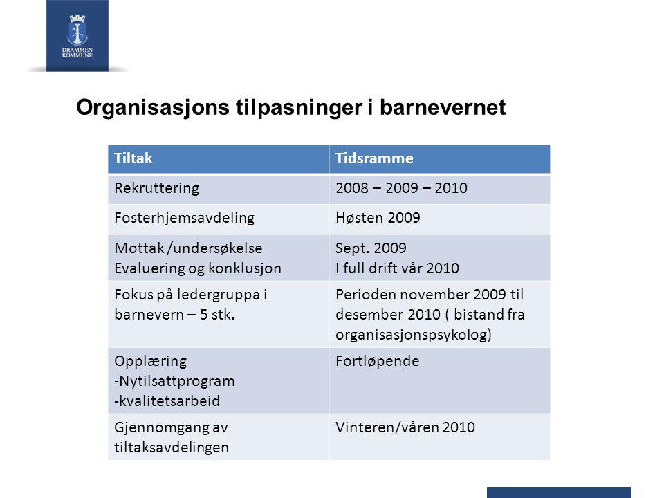 Organisasjons tilpasninger i barnevernet TiltakTidsramme Rekruttering2008 – 2009 – 2010 FosterhjemsavdelingHøsten 2009 Mottak /undersøkelse Evaluering og konklusjon Sept.