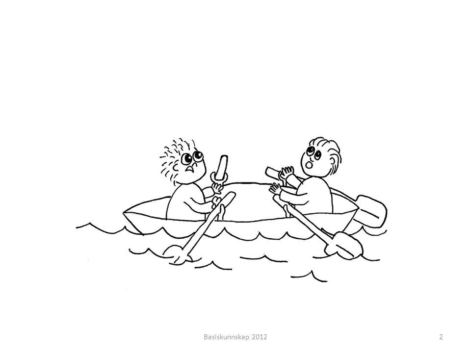 en mann – to menn en båt et par = to to par = fire ei åre å sette seg å sitte å ro båten står stille = båten flytter seg ikke 3Basiskunnskap 2012