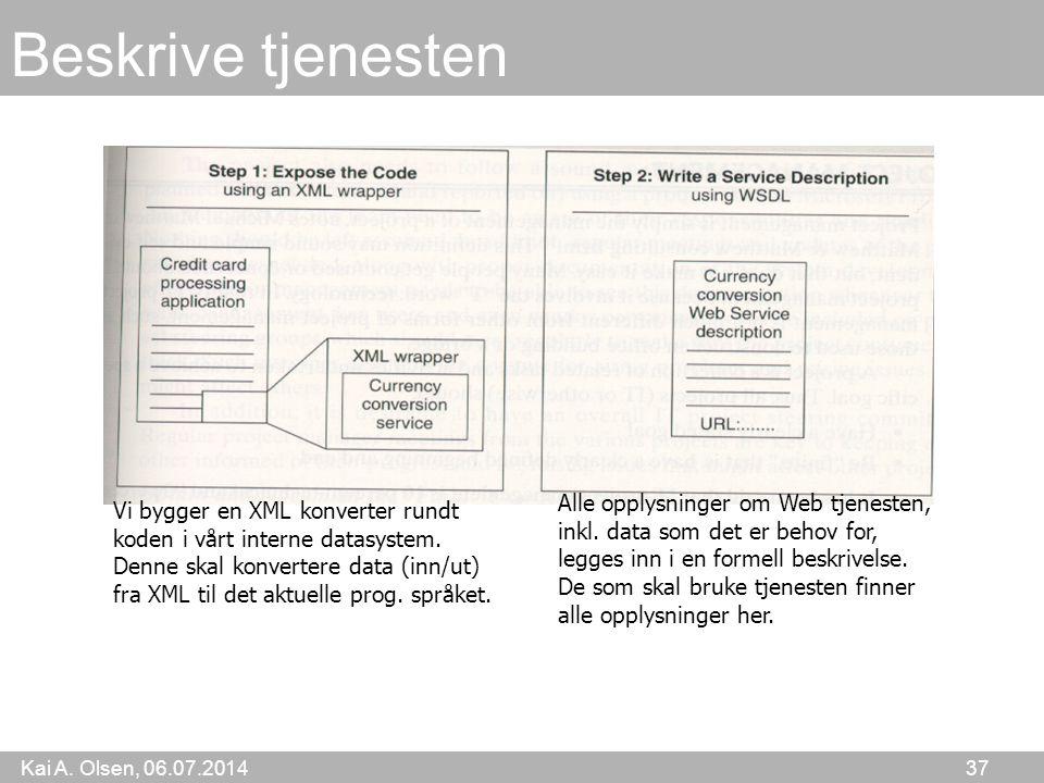 Kai A. Olsen, 06.07.2014 37 Beskrive tjenesten Vi bygger en XML konverter rundt koden i vårt interne datasystem. Denne skal konvertere data (inn/ut) f