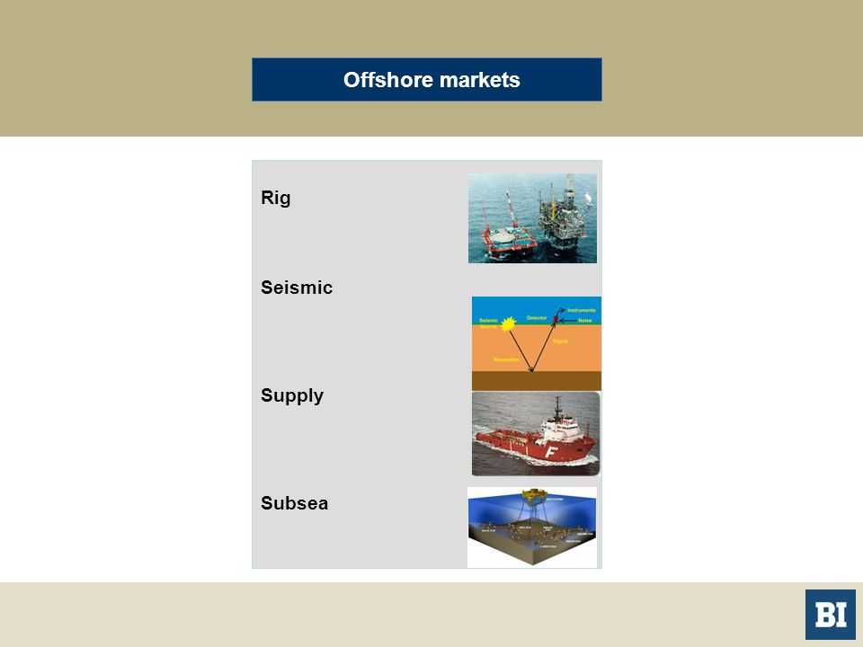 Rig Seismic Supply Subsea Offshore markets