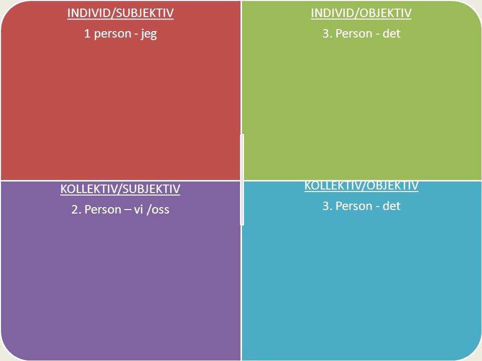 INDIVID/SUBJEKTIV 1 person - jeg INDIVID/OBJEKTIV 3. Person - det KOLLEKTIV/SUBJEKTIV 2. Person – vi /oss KOLLEKTIV/OBJEKTIV 3. Person - det