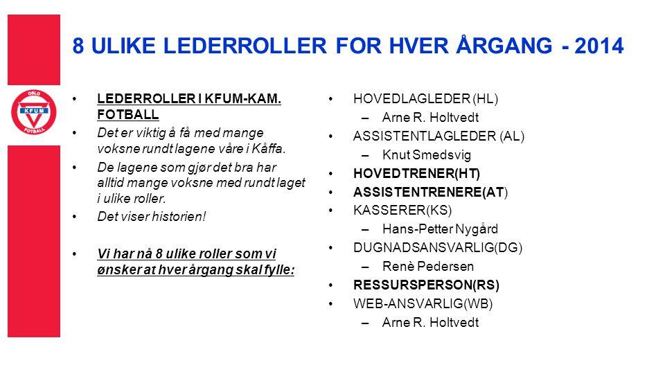 8 ULIKE LEDERROLLER FOR HVER ÅRGANG - 2014 LEDERROLLER I KFUM-KAM. FOTBALL Det er viktig å få med mange voksne rundt lagene våre i Kåffa. De lagene so