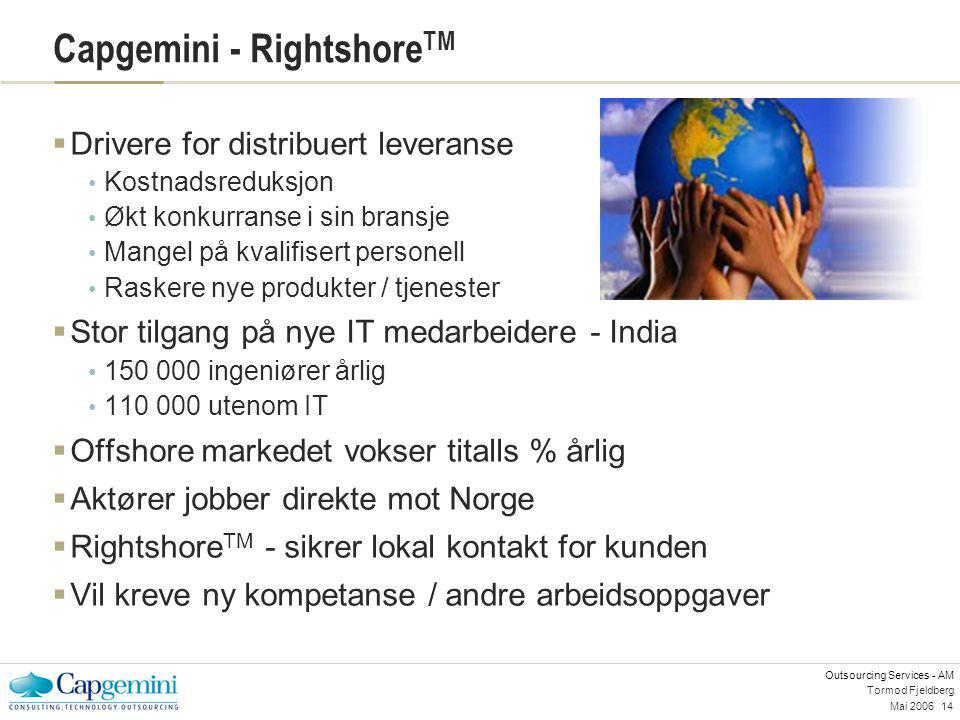 Outsourcing Services - AM Mai 200614 Tormod Fjeldberg Capgemini - Rightshore TM  Drivere for distribuert leveranse Kostnadsreduksjon Økt konkurranse