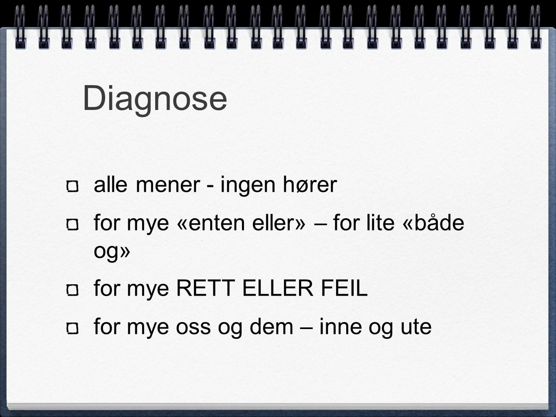 Diagnose alle mener - ingen hører for mye «enten eller» – for lite «både og» for mye RETT ELLER FEIL for mye oss og dem – inne og ute