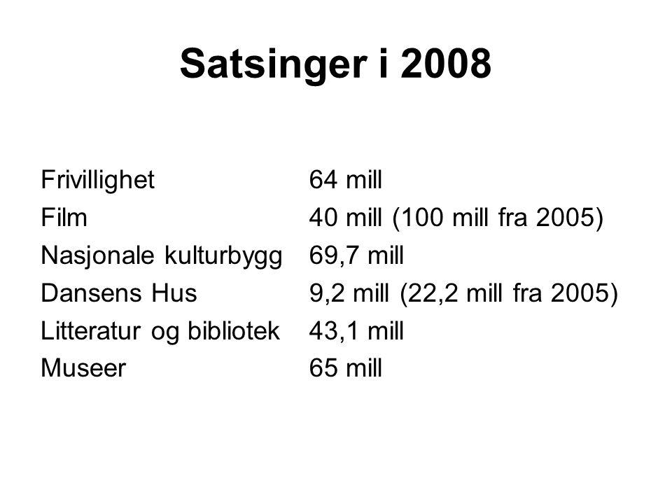 Satsinger i 2008 Frivillighet64 mill Film 40 mill (100 mill fra 2005) Nasjonale kulturbygg69,7 mill Dansens Hus9,2 mill (22,2 mill fra 2005) Litteratur og bibliotek43,1 mill Museer65 mill
