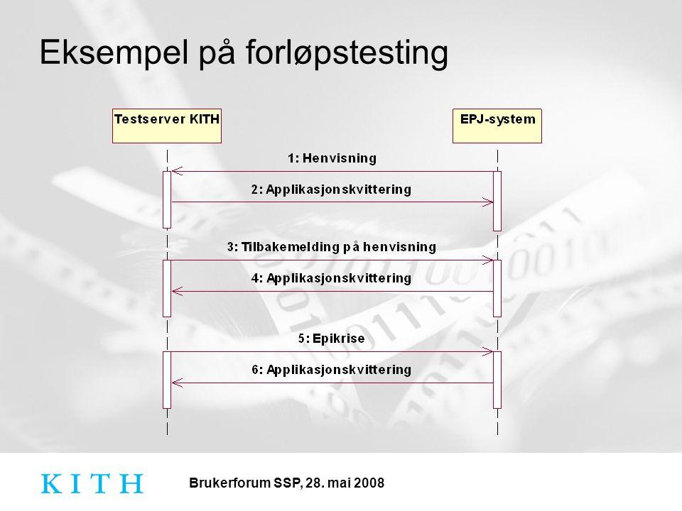 Brukerforum SSP, 28. mai 2008 Eksempel på forløpstesting