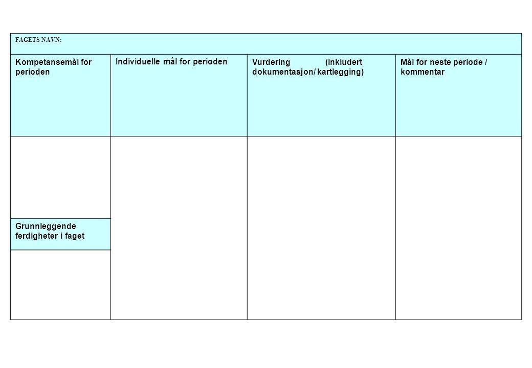 FAGETS NAVN: Kompetansemål for perioden Individuelle mål for perioden Vurdering (inkludert dokumentasjon/ kartlegging) Mål for neste periode / komment