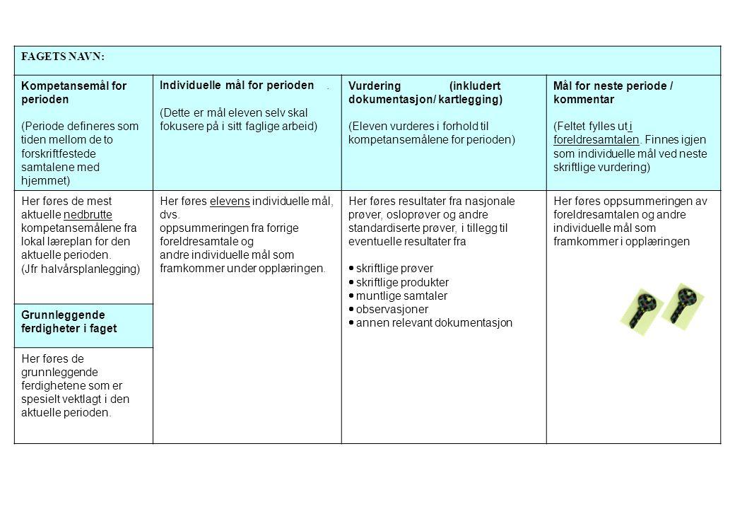 FAGETS NAVN: Kompetansemål for perioden (Periode defineres som tiden mellom de to forskriftfestede samtalene med hjemmet) Individuelle mål for periode
