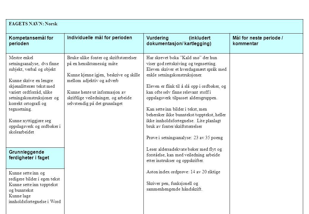 FAGETS NAVN: Norsk Kompetansemål for perioden Individuelle mål for perioden Vurdering (inkludert dokumentasjon/ kartlegging) Mål for neste periode / k