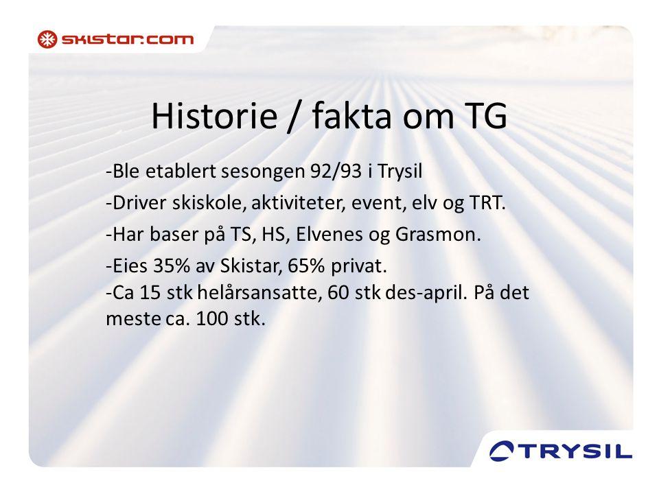 Historie / fakta om TG -Ble etablert sesongen 92/93 i Trysil -Driver skiskole, aktiviteter, event, elv og TRT.