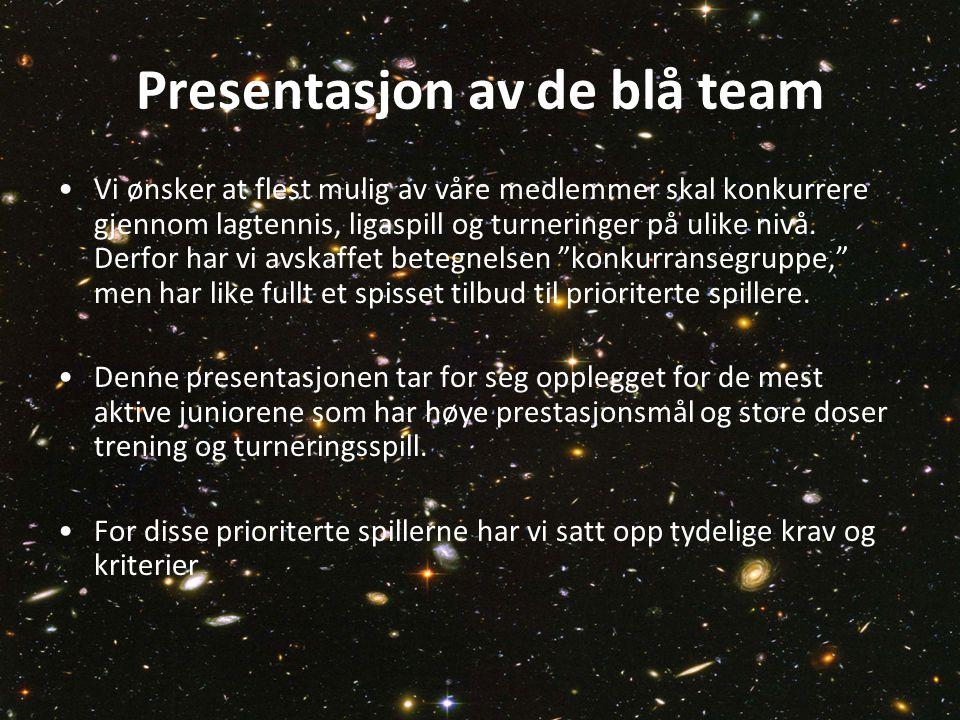 Presentasjon av de blå team Vi ønsker at flest mulig av våre medlemmer skal konkurrere gjennom lagtennis, ligaspill og turneringer på ulike nivå.