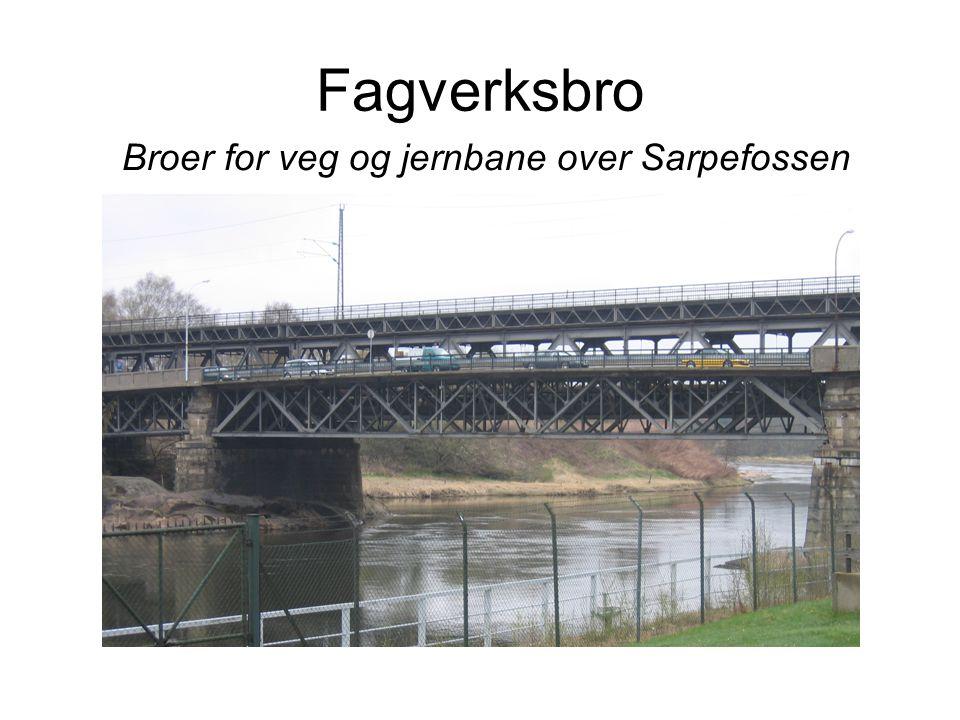 Fagverksbro Broer for veg og jernbane over Sarpefossen