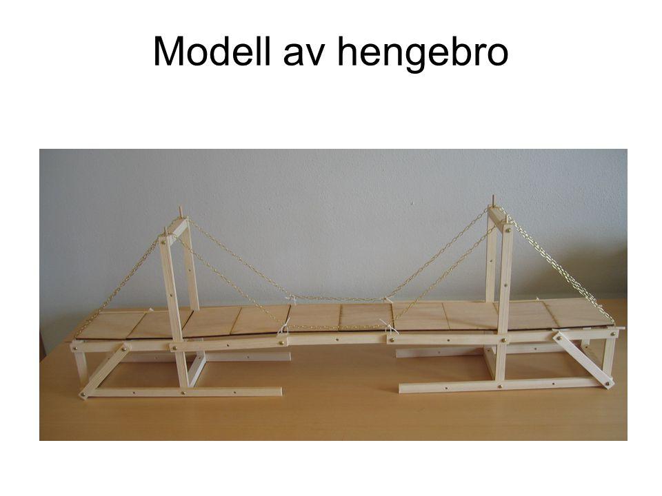 Modell av hengebro