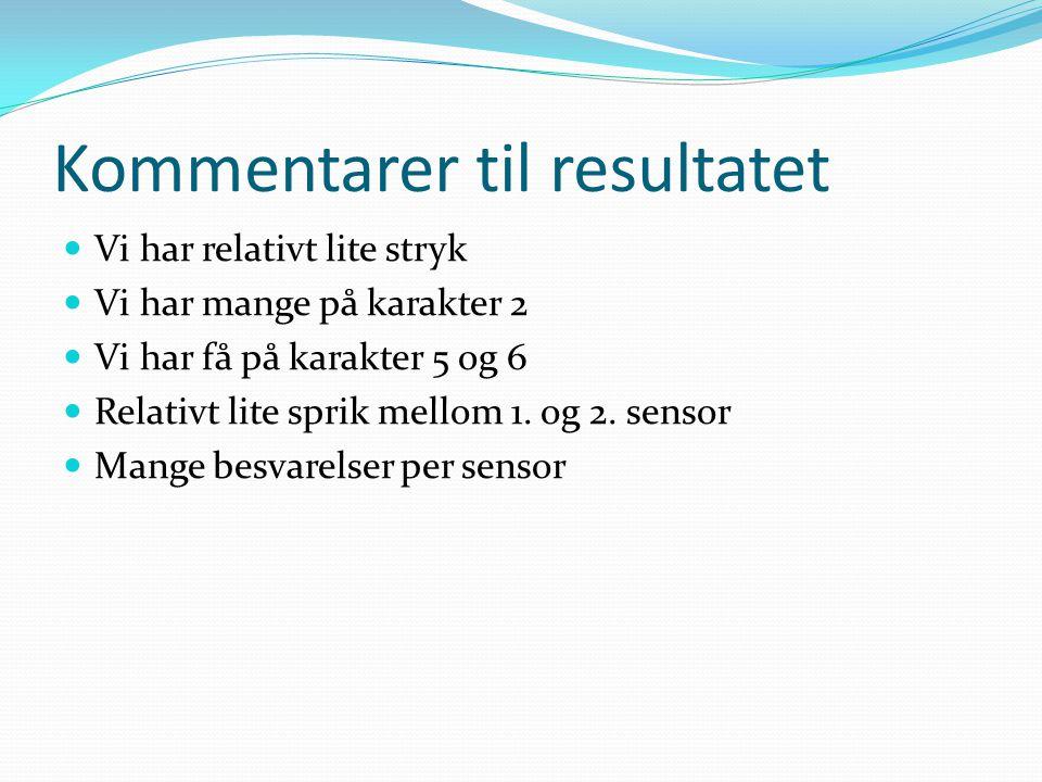 Sensorskoleringen 35 sensorer, 30 møtte til skolering Ansvarlig: Fylkesmannen i Oslo og Akershus 1 dag i Oslo Gjennomgang av oppgaven, generelle kommentarer, retningslinjer for sensurering Vurdering av 6 besvarelser individuelt og i grupper Vurdering av de samme 6 besvarelsene i plenum