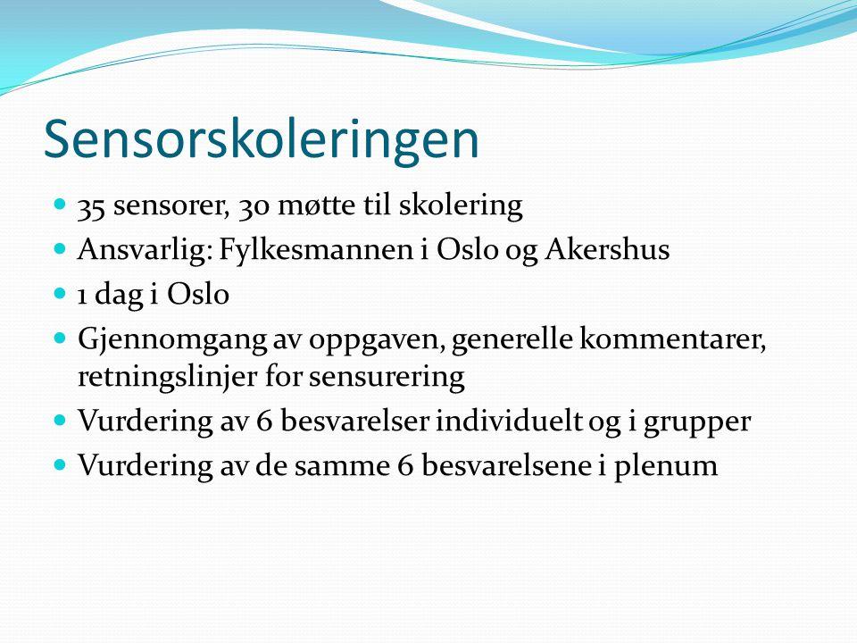 Sensorskoleringen 35 sensorer, 30 møtte til skolering Ansvarlig: Fylkesmannen i Oslo og Akershus 1 dag i Oslo Gjennomgang av oppgaven, generelle komme