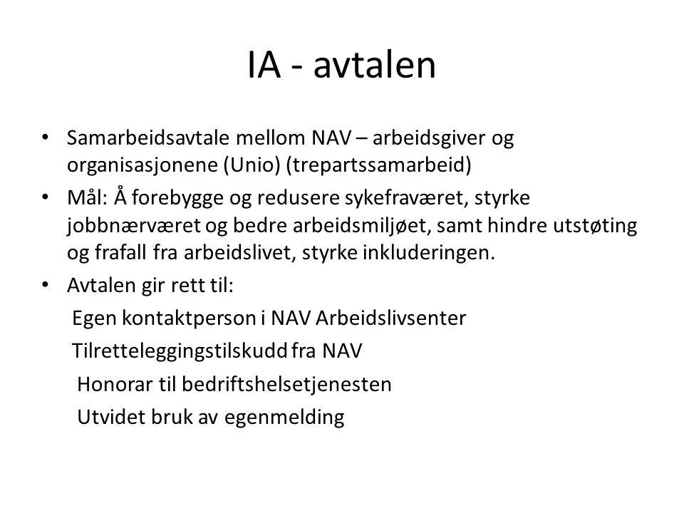 IA - avtalen Samarbeidsavtale mellom NAV – arbeidsgiver og organisasjonene (Unio) (trepartssamarbeid) Mål: Å forebygge og redusere sykefraværet, styrk