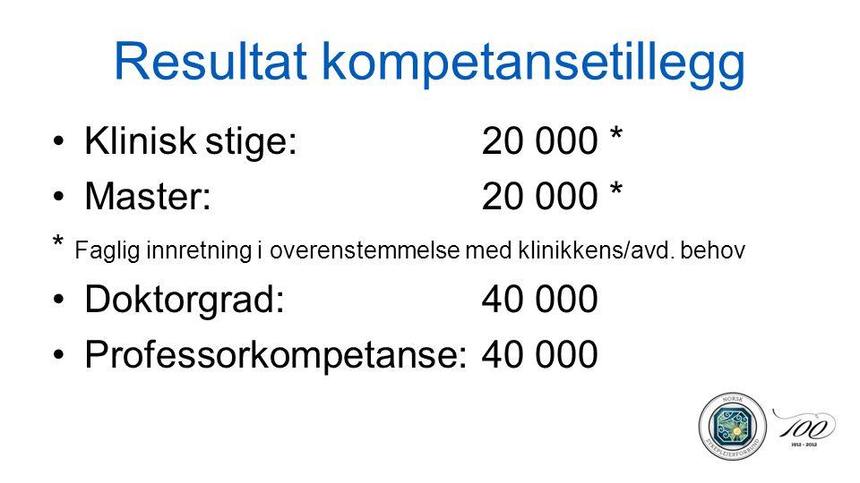 Resultat kompetansetillegg Klinisk stige: 20 000 * Master:20 000 * * Faglig innretning i overenstemmelse med klinikkens/avd. behov Doktorgrad:40 000 P