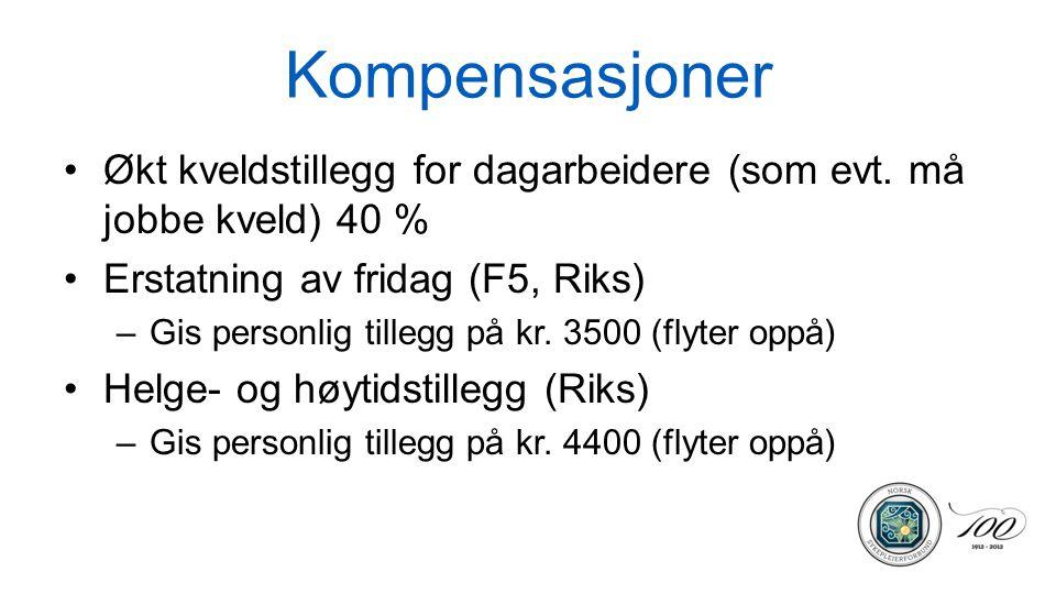 Kompensasjoner Økt kveldstillegg for dagarbeidere (som evt. må jobbe kveld) 40 % Erstatning av fridag (F5, Riks) –Gis personlig tillegg på kr. 3500 (f