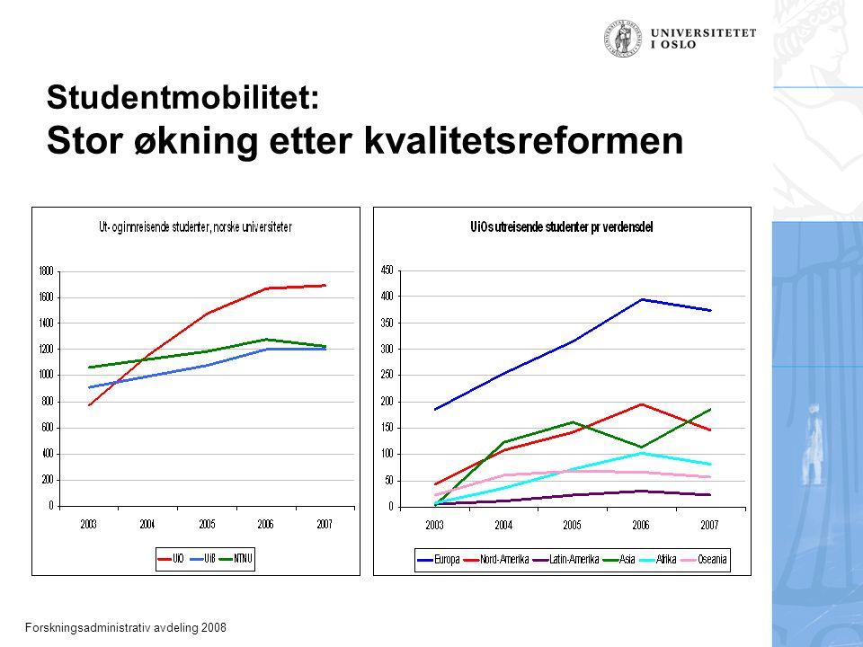 Forskningsadministrativ avdeling 2008 Studentmobilitet: Stor økning etter kvalitetsreformen