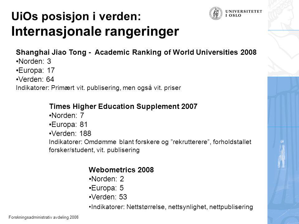 Forskningsadministrativ avdeling 2008 UiOs posisjon i verden: Internasjonale rangeringer Shanghai Jiao Tong - Academic Ranking of World Universities 2008 Norden: 3 Europa: 17 Verden: 64 Indikatorer: Primært vit.