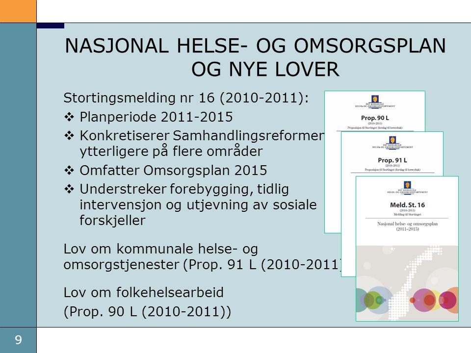 9 NASJONAL HELSE- OG OMSORGSPLAN OG NYE LOVER Stortingsmelding nr 16 (2010-2011):  Planperiode 2011-2015  Konkretiserer Samhandlingsreformen ytterli