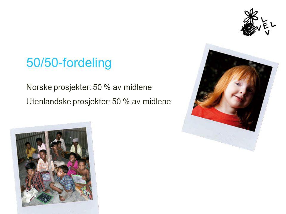 TV-aksjonen Blå Kors 06.07.2014 50/50-fordeling Norske prosjekter: 50 % av midlene Utenlandske prosjekter: 50 % av midlene