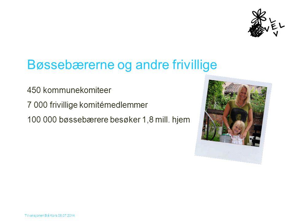 TV-aksjonen Blå Kors 06.07.2014 Bøssebærerne og andre frivillige 450 kommunekomiteer 7 000 frivillige komitémedlemmer 100 000 bøssebærere besøker 1,8