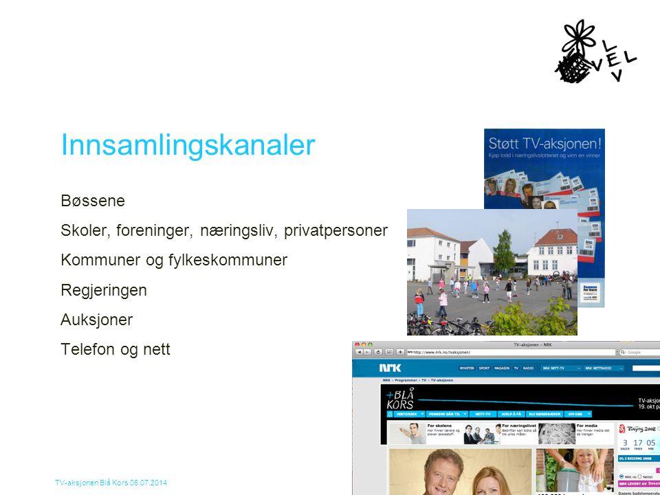 TV-aksjonen Blå Kors 06.07.2014 Resultater 1974 - 2007 1974 Flyktningerådet 23 mill.