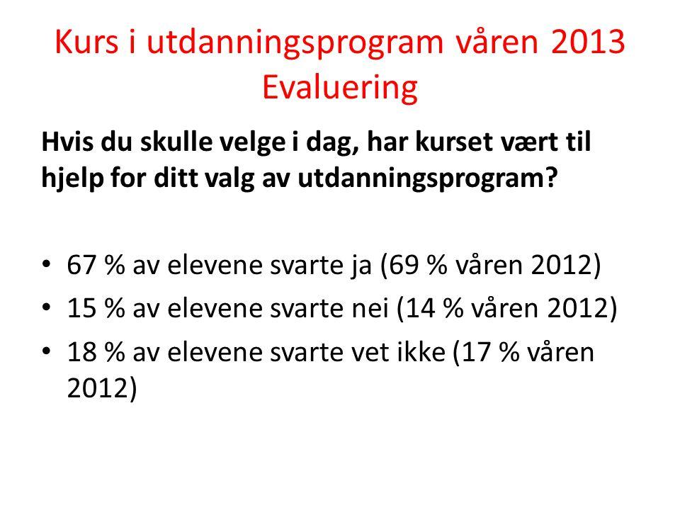 Kurs i utdanningsprogram våren 2013 Evaluering Hvis du skulle velge i dag, har kurset vært til hjelp for ditt valg av utdanningsprogram.