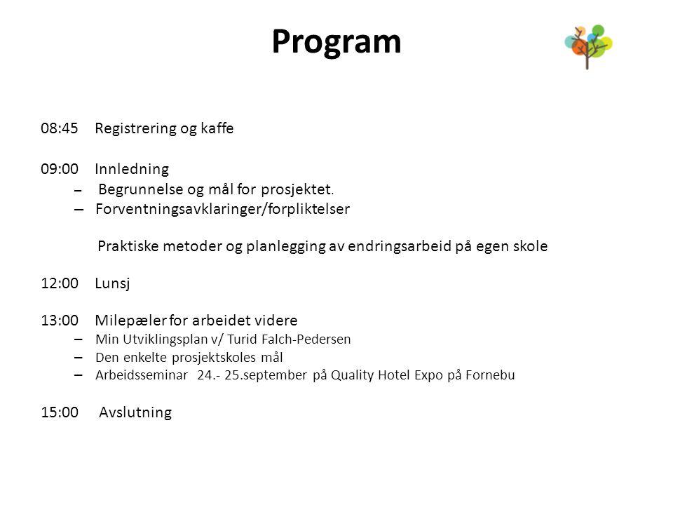 Program 08:45 Registrering og kaffe 09:00 Innledning – Begrunnelse og mål for prosjektet. – Forventningsavklaringer/forpliktelser Praktiske metoder og