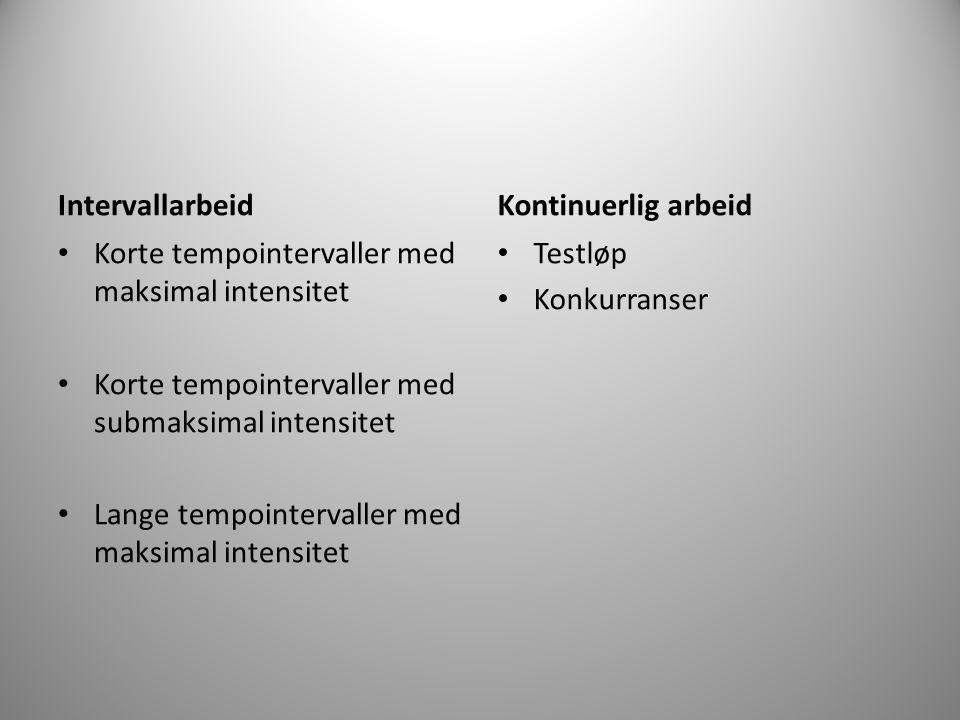 Intervallarbeid Korte tempointervaller med maksimal intensitet Korte tempointervaller med submaksimal intensitet Lange tempointervaller med maksimal i