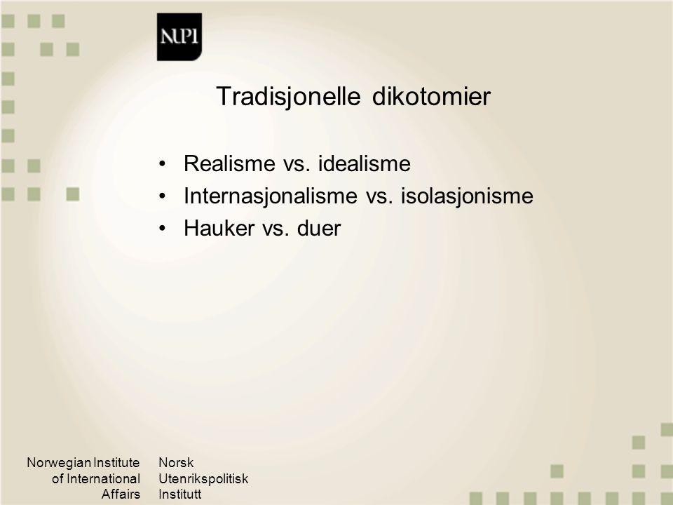 Norwegian Institute of International Affairs Norsk Utenrikspolitisk Institutt Tradisjonelle dikotomier Realisme vs. idealisme Internasjonalisme vs. is