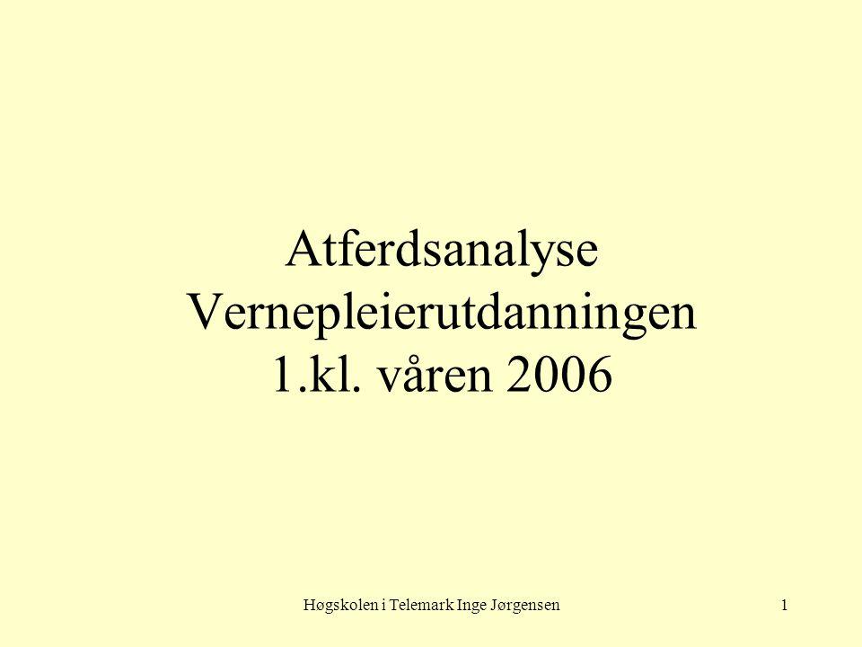 Høgskolen i Telemark Inge Jørgensen1 Atferdsanalyse Vernepleierutdanningen 1.kl. våren 2006